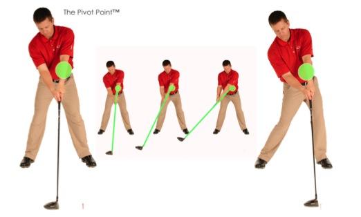 the-pivot-point