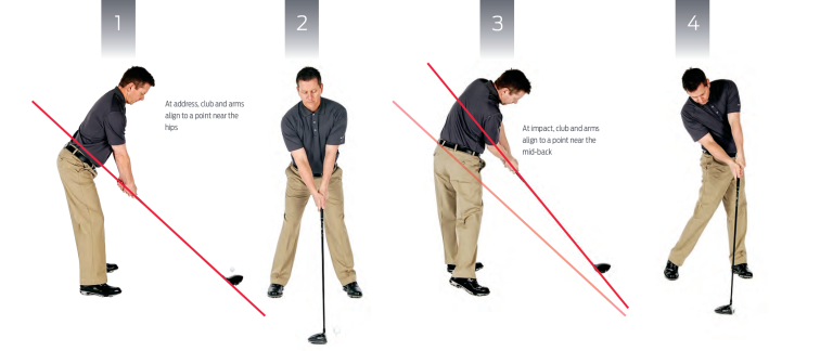 The Conventional Golf Swing Problem